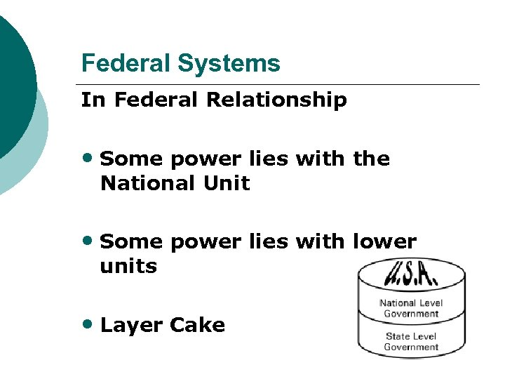 Federal Systems In Federal Relationship • Some power lies with the National Unit •