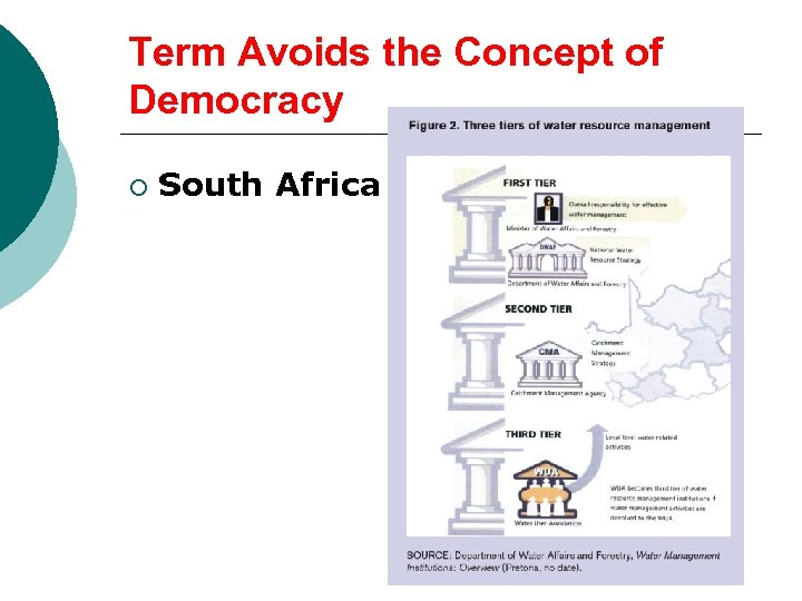Term Avoids the Concept of Democracy ¡ South Africa