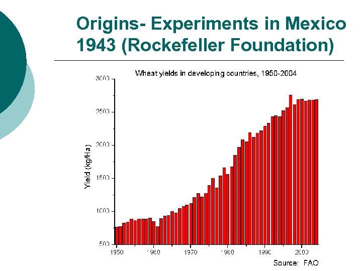 Origins- Experiments in Mexico 1943 (Rockefeller Foundation)