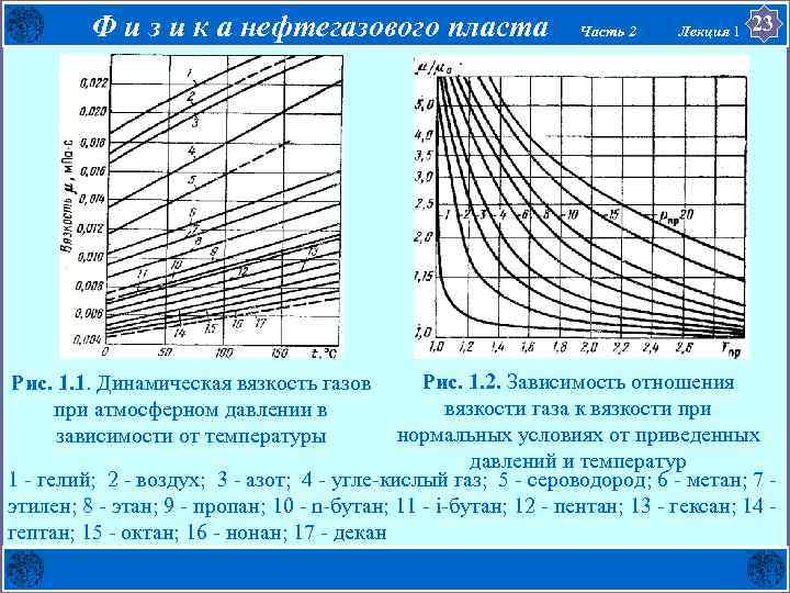 Ф и з и к а нефтегазового пласта Часть 2 Лекция 1 23 Рис.