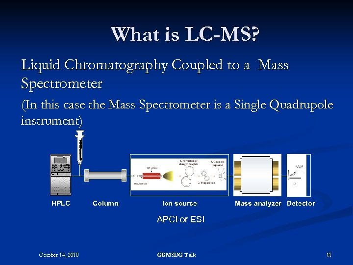 What is LC-MS? Liquid Chromatography Coupled to a Mass Spectrometer (In this case the
