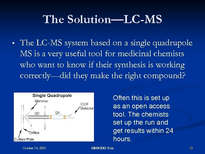 The Solution—LC-MS • The LC-MS system based on a single quadrupole MS is a