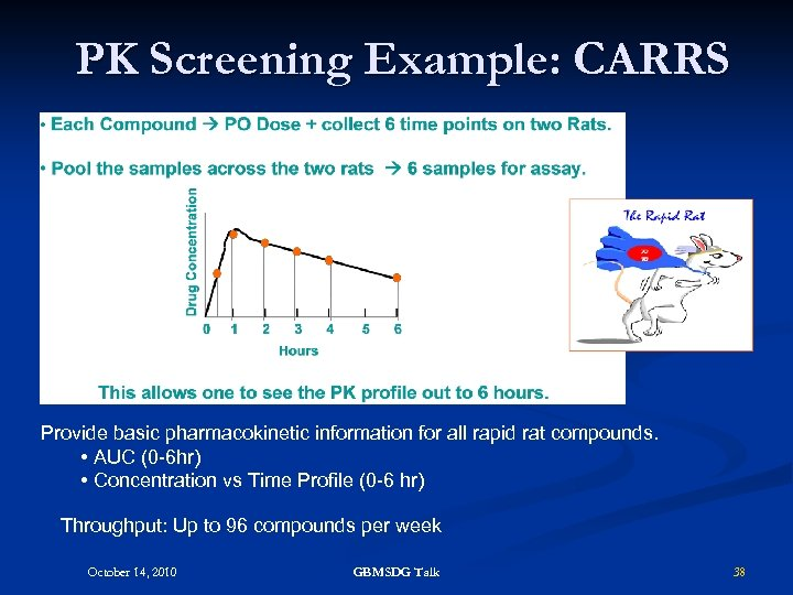 PK Screening Example: CARRS Provide basic pharmacokinetic information for all rapid rat compounds. •