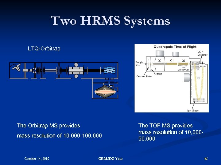 Two HRMS Systems LTQ-Orbitrap The Orbitrap MS provides mass resolution of 10, 000 -100,