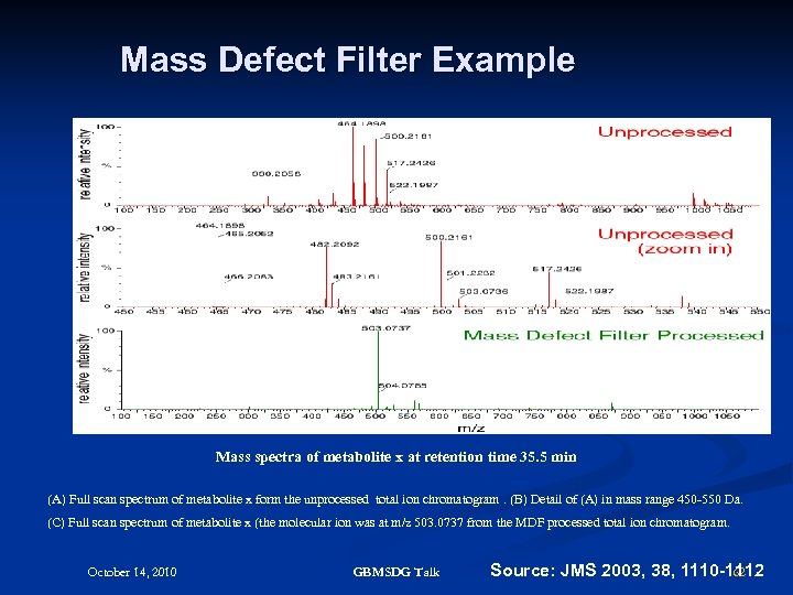 Mass Defect Filter Example (B) (C) Mass spectra of metabolite x at retention time