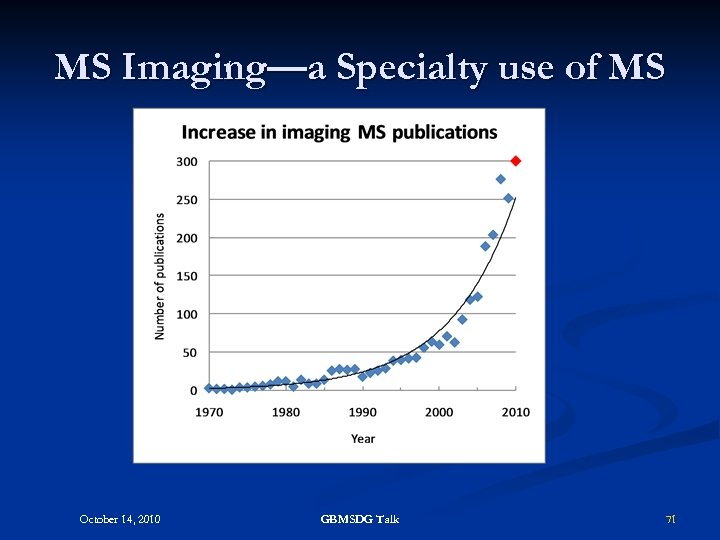 MS Imaging—a Specialty use of MS October 14, 2010 GBMSDG Talk 71