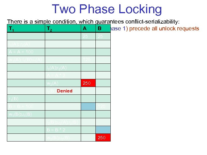 Two Phase Locking There is a simple condition, which guarantees conflict serializability: T T
