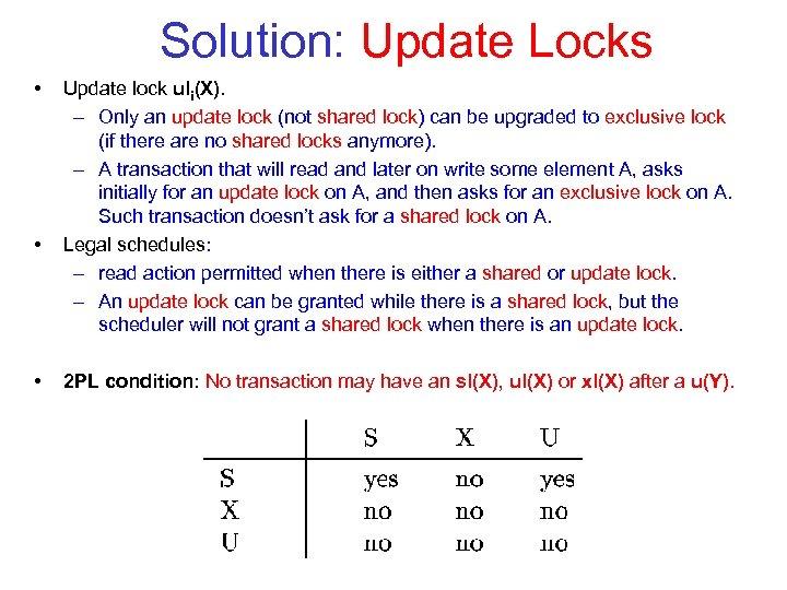 Solution: Update Locks • • • Update lock uli(X). – Only an update lock
