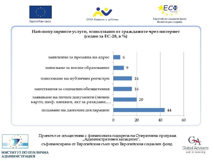 """Проектът се осъществява с финансовата подкрепа на Оперативна програма """"Административен капацитет"""", съфинансирана от Европейския"""