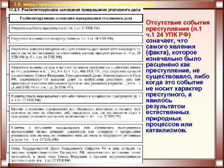3. 6. меры пресечения незаконного принуждения граждан Отсутствие события преступления (п. 1 ч. 1