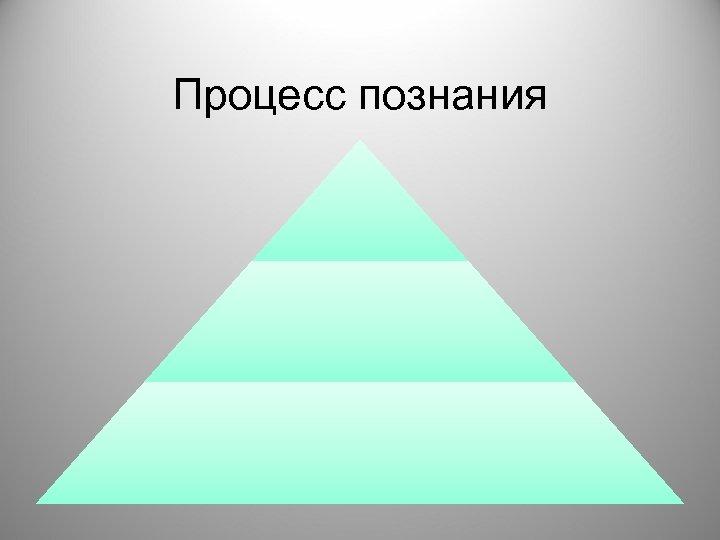 Процесс познания