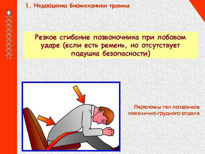 1. Недооценка биомеханики травмы Резкое сгибание позвоночника при лобовом ударе (если есть ремень, но
