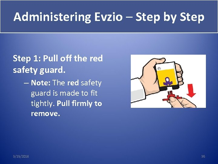 Administering Evzio – Step by Step 1: Pull off the red safety guard. –