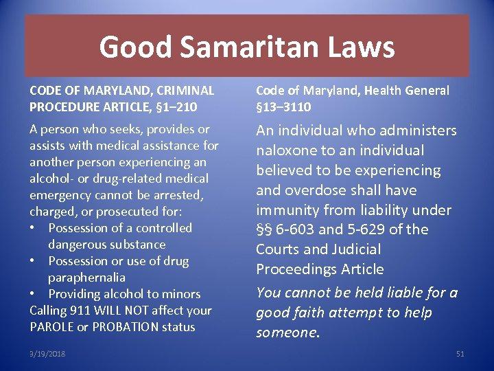 Good Samaritan Laws CODE OF MARYLAND, CRIMINAL PROCEDURE ARTICLE, § 1– 210 Code of