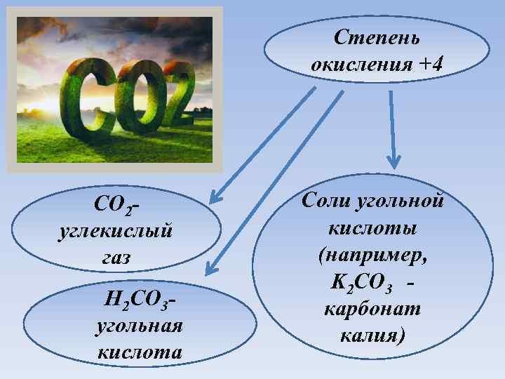 Степень окисления +4 CO 2 углекислый газ H 2 CO 3 угольная кислота Соли
