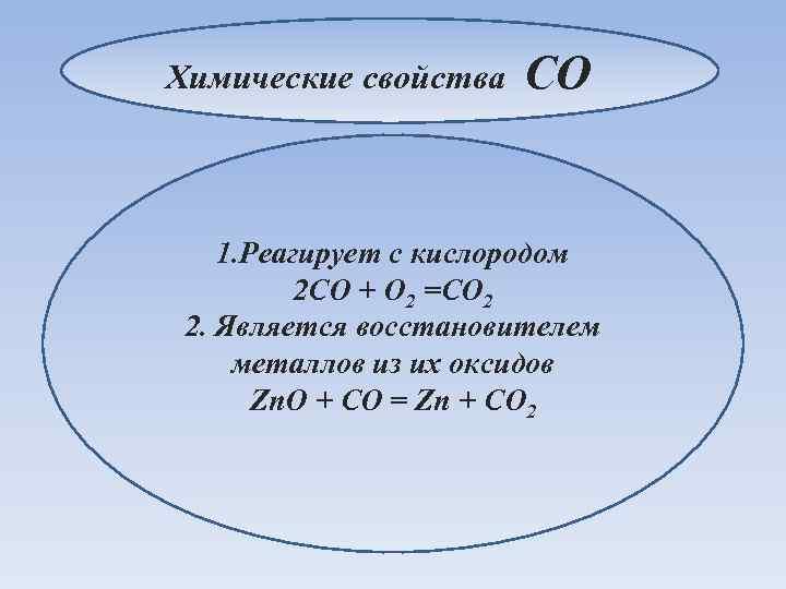 Химические свойства CO 1. Реагирует с кислородом 2 CO + O 2 =CO 2