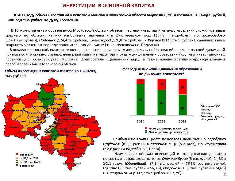 ИНВЕСТИЦИИ В ОСНОВНОЙ КАПИТАЛ В 2012 году объем инвестиций в основной капитал в Московской