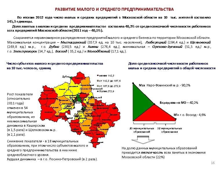 РАЗВИТИЕ МАЛОГО И СРЕДНЕГО ПРЕДПРИНИМАТЕЛЬСТВА По итогам 2012 года число малых и средних предприятий