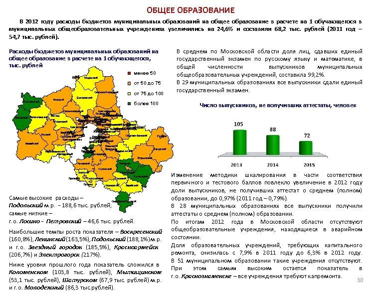 ОБЩЕЕ ОБРАЗОВАНИЕ В 2012 году расходы бюджетов муниципальных образований на общее образование в расчете