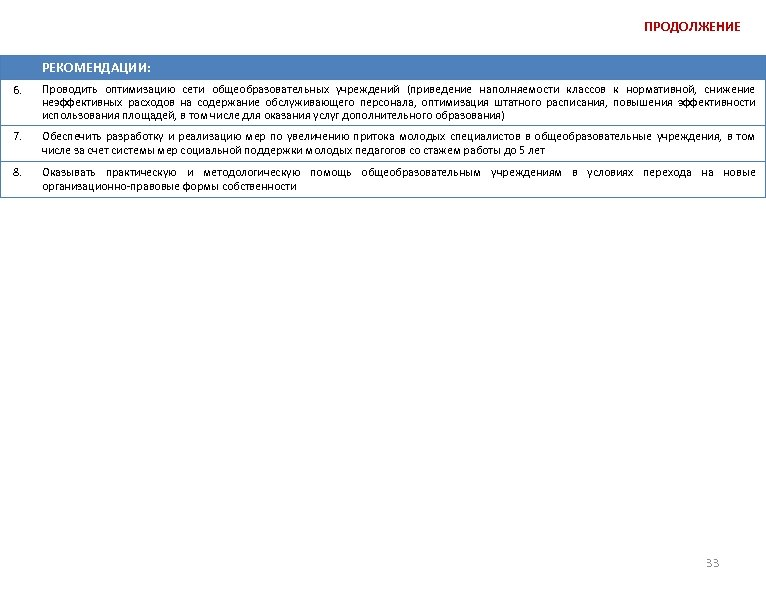 ПРОДОЛЖЕНИЕ РЕКОМЕНДАЦИИ: 6. Проводить оптимизацию сети общеобразовательных учреждений (приведение наполняемости классов к нормативной, снижение