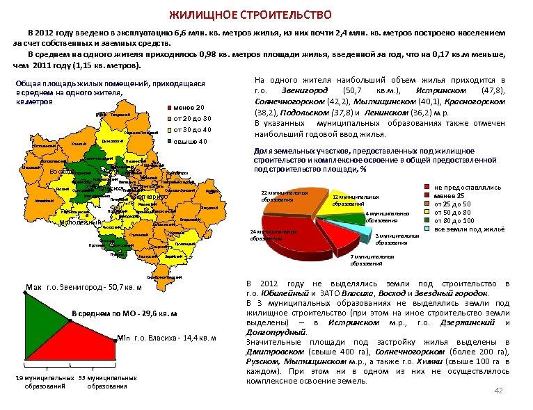 ЖИЛИЩНОЕ СТРОИТЕЛЬСТВО В 2012 году введено в эксплуатацию 6, 6 млн. кв. метров жилья,