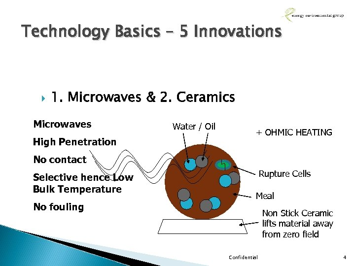 Technology Basics – 5 Innovations 1. Microwaves & 2. Ceramics Microwaves High Penetration Water