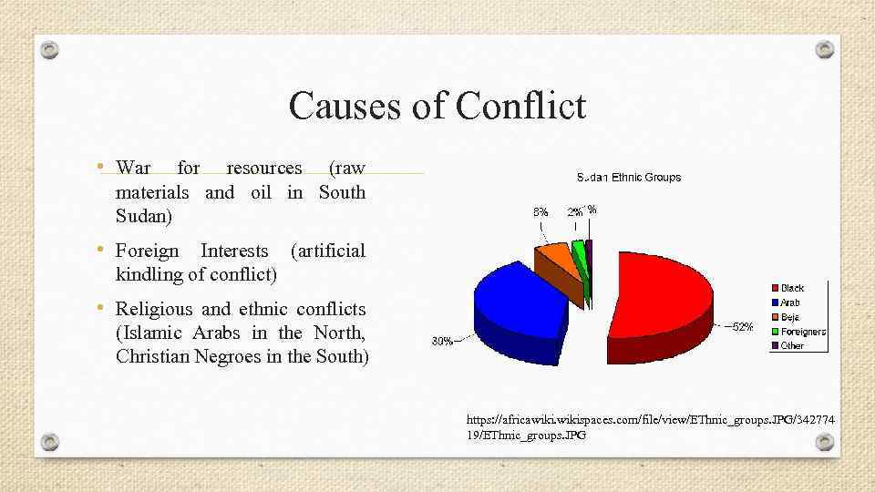 Causes of Conflict • War for resources (raw materials and oil in South Sudan)