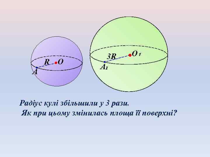 R O А 3 R А₁ O₁ Радіус кулі збільшили у 3 рази. Як