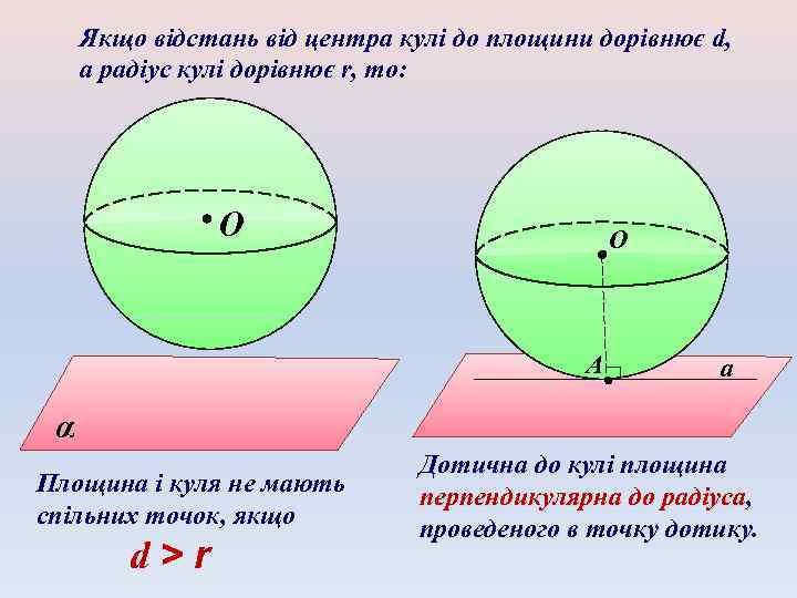 Якщо відстань від центра кулі до площини дорівнює d, а радіус кулі дорівнює r,