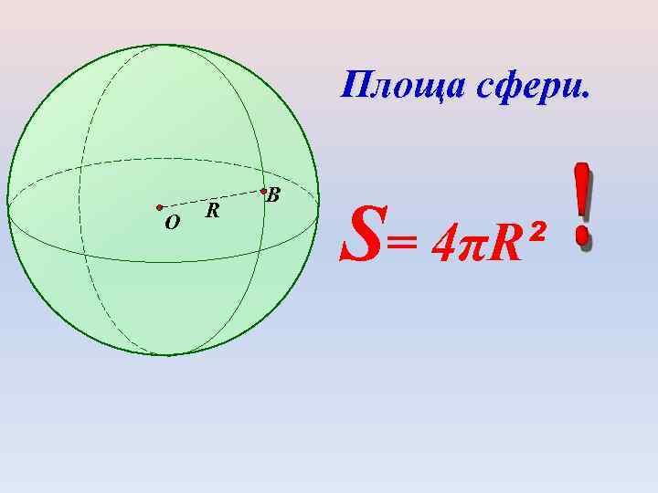 Площа сфери. O R B S= 4πR²