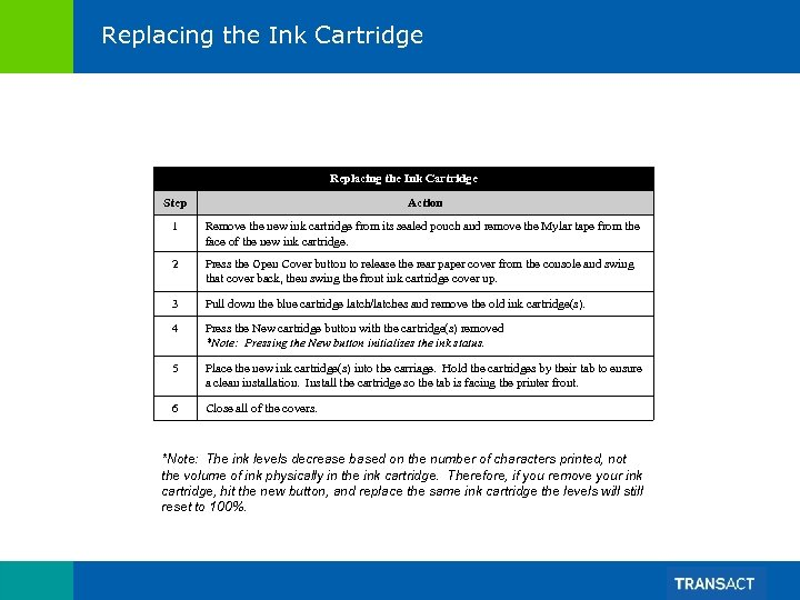 Replacing the Ink Cartridge Step Action 1 Remove the new ink cartridge from its