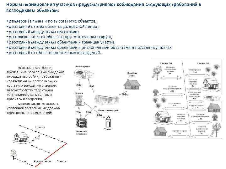 Нормы планирования участков предусматривают соблюдения следующих требований к возводимым объектам: • размеров (в плане