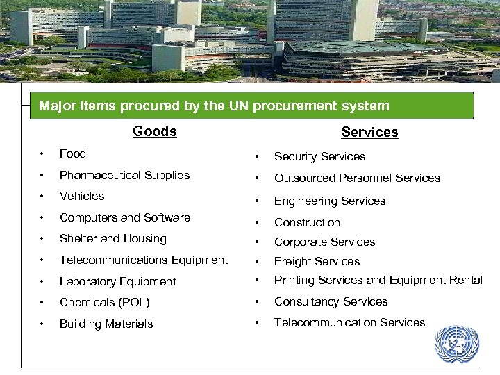 Major Items procured by the UN procurement system Goods Services • Food • Security