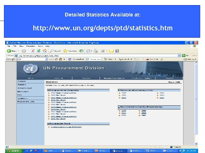 Detailed Statistics Available at: http: //www. un. org/depts/ptd/statistics. htm