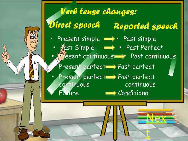 Verb tense changes: Direct speech Reported speech • Present simple • Past Simple •