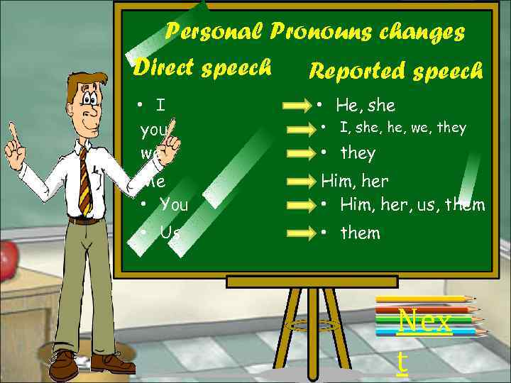 Personal Pronouns changes Direct speech Reported speech • I you we • He, she