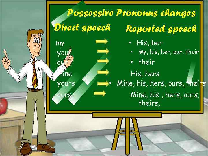 Possessive Pronouns changes Direct speech Reported speech my your mine yours • His, her