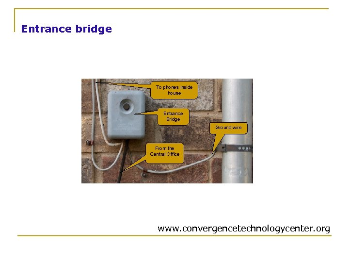 Entrance bridge To phones inside house Entrance Bridge Ground wire From the Central Office