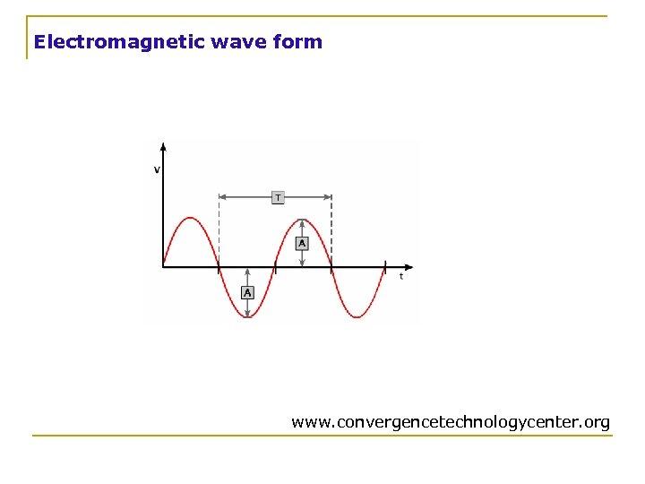 Electromagnetic wave form www. convergencetechnologycenter. org