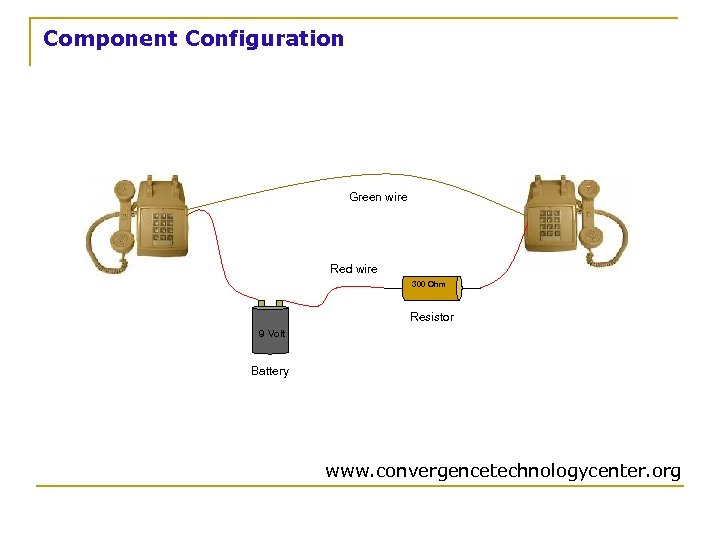 Component Configuration Green wire Red wire 300 Ohm Resistor 9 Volt Battery www. convergencetechnologycenter.
