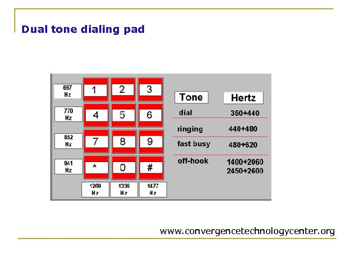 Dual tone dialing pad www. convergencetechnologycenter. org