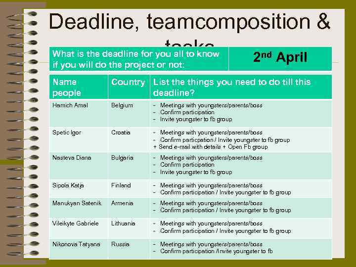 Deadline, teamcomposition & tasks What is the deadline for you all to know 2