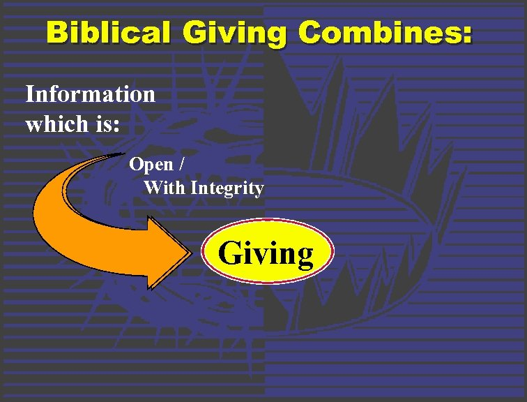 Biblical Giving Combines: Information which is: Open / With Integrity Giving