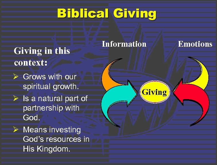 Biblical Giving in this context: Ø Grows with our spiritual growth. Ø Is a