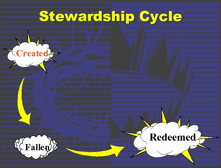 Stewardship Cycle Created Fallen Redeemed