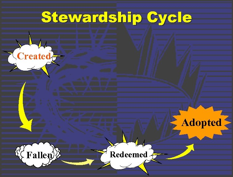 Stewardship Cycle Created Adopted Fallen Redeemed