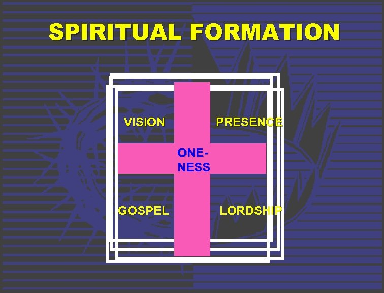 SPIRITUAL FORMATION VISION PRESENCE ONENESS GOSPEL LORDSHIP