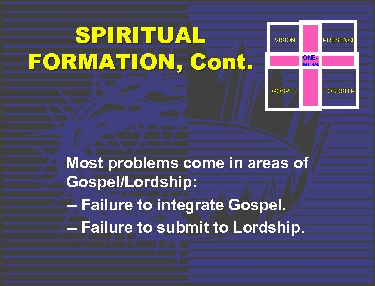 SPIRITUAL FORMATION, Cont. VISION PRESENCE ONENESS GOSPEL Most problems come in areas of Gospel/Lordship: