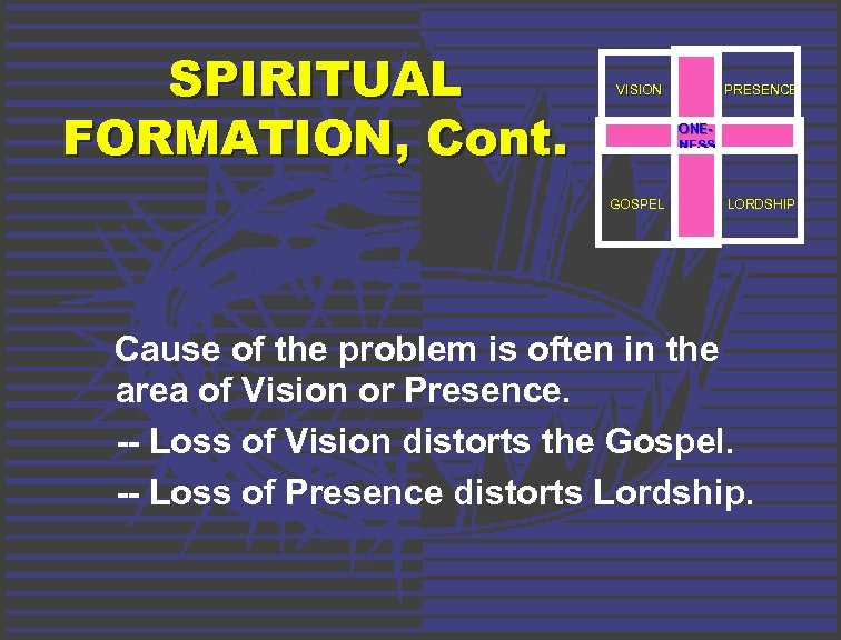 SPIRITUAL FORMATION, Cont. VISION PRESENCE ONENESS GOSPEL LORDSHIP Cause of the problem is often