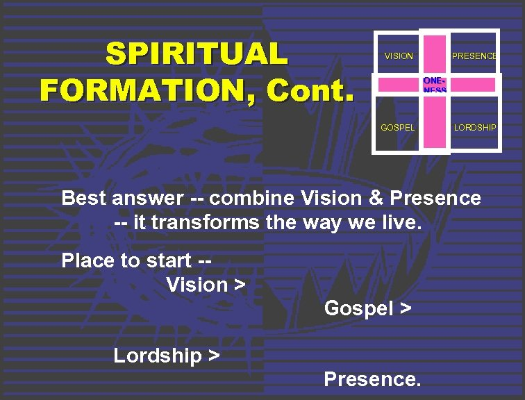 SPIRITUAL FORMATION, Cont. VISION PRESENCE ONENESS GOSPEL LORDSHIP Best answer -- combine Vision &